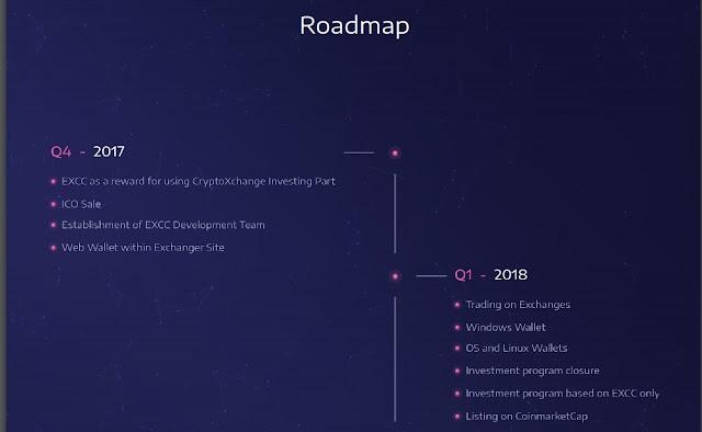 Dự án đầu tư CRYPTOXCHANGER - Lending lãi tới 45% tháng