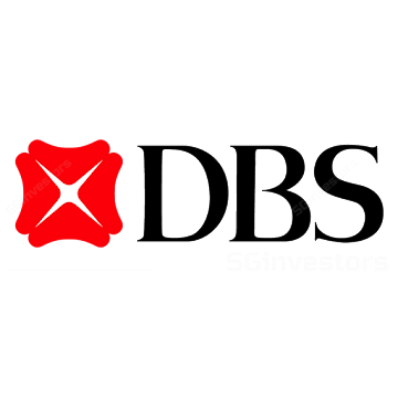 DBS GROUP HOLDINGS LTD (D05.SI)