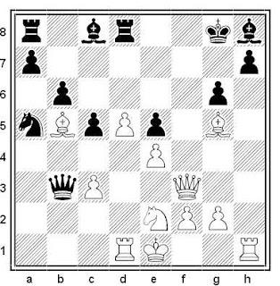 Posición de la partida de ajedrez Artur Yusupov - Jan Timman (Match de candidatos, Tilburg 1986)