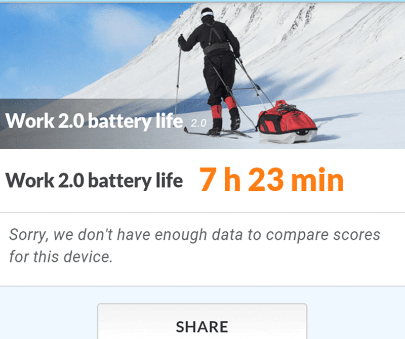 Surprising battery test score
