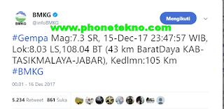 Gempa tasikmalaya hari ini 15 desember 2017