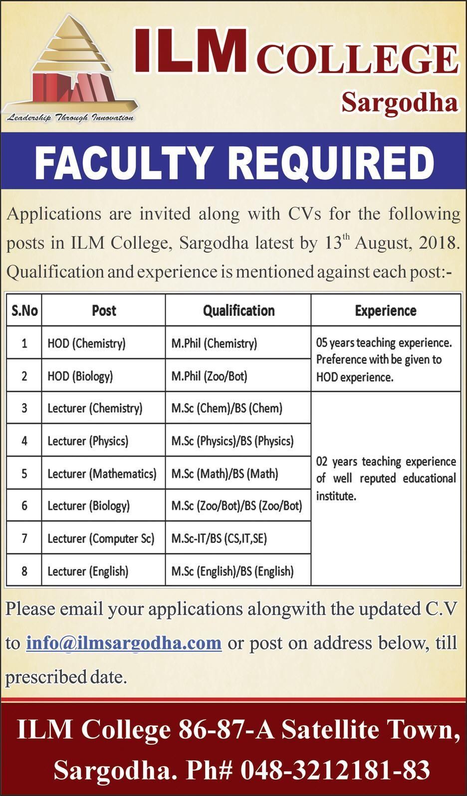 HOD, Lecturers required in ILM College Sargodha
