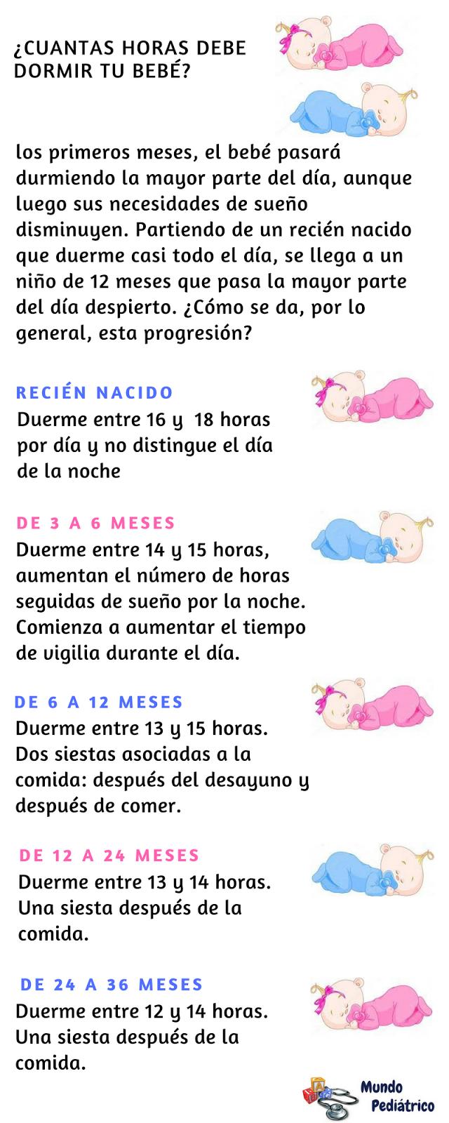 cuantas horas tiene que dormir un bebe de 18 meses