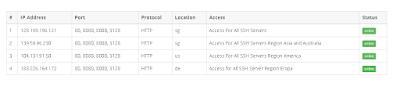 Kumpulan IP Proxy Squip Dari Berbagai Situs pembuatan akun SSH Premium