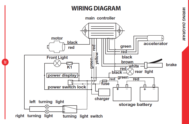 The Warriors: Wiring diagram for Electra Inc electric