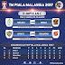 Live Streaming Uitm FC vs Kelantan