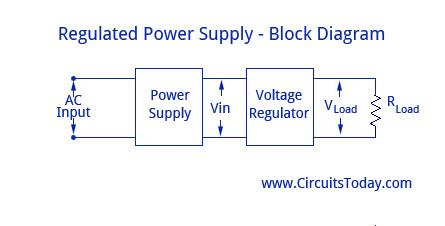 regulated power supply lekule blog. Black Bedroom Furniture Sets. Home Design Ideas