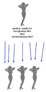 http://www.dadanpurnama.com/2015/04/kucing-ini-sedang-menuruni-tangga-atau-menaiki-tangga--ini-jawaban-dan-penjelasannya.html