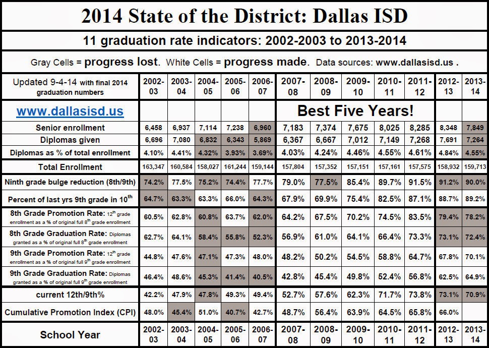 DALLAS ISD CALENDAR 2014-15 DOWNLOAD