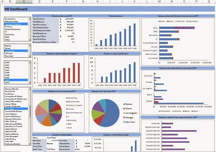 Raj Excel Template