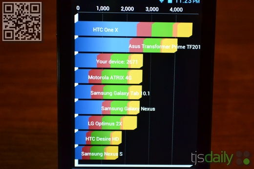 myphone a898 duo quadrant standard benchmark