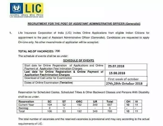 Life Insurance Corporation of India LIC Assistant Administrative Officer Recruitment Exam Notification 2018 700 Govt Jobs Online