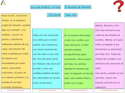 http://www.juntadeandalucia.es/averroes/centros-tic/23001263/helvia/aula/archivos/repositorio/0/9/html/REPASO%20PRIMARIA/act_0224.swf