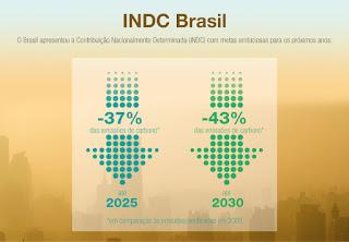 redução das emisões