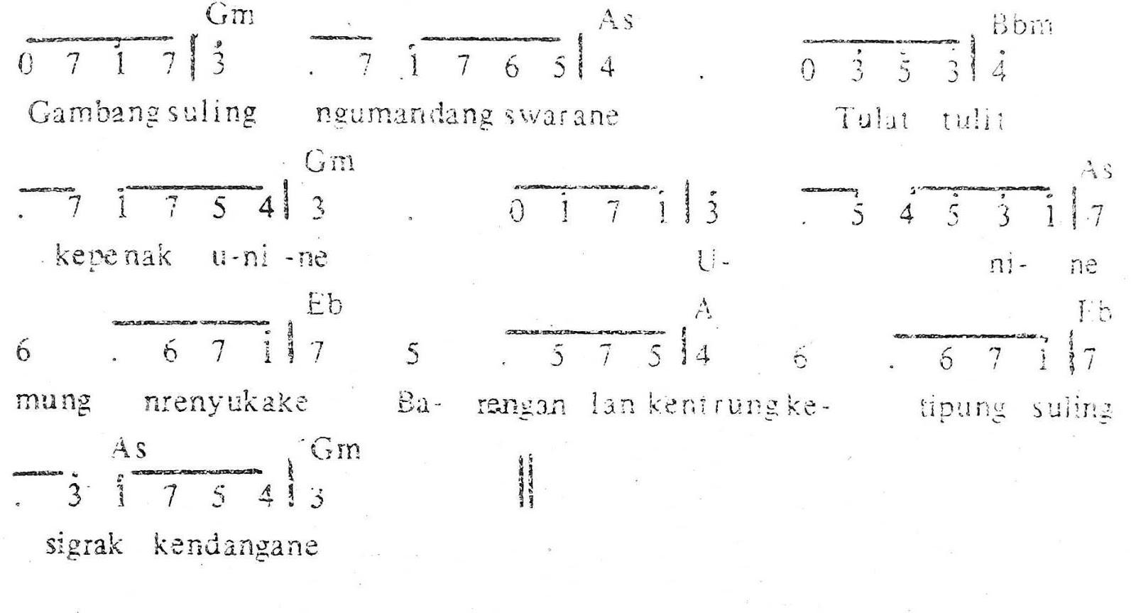 Chord & Arti Lirik Lagu Jawa Tengah: Gambang Suling + Not Angka