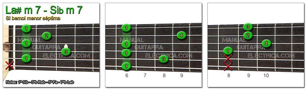Acordes Guitarra Si Bemol menor séptima