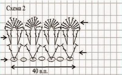 gráfico da flor do chapéu
