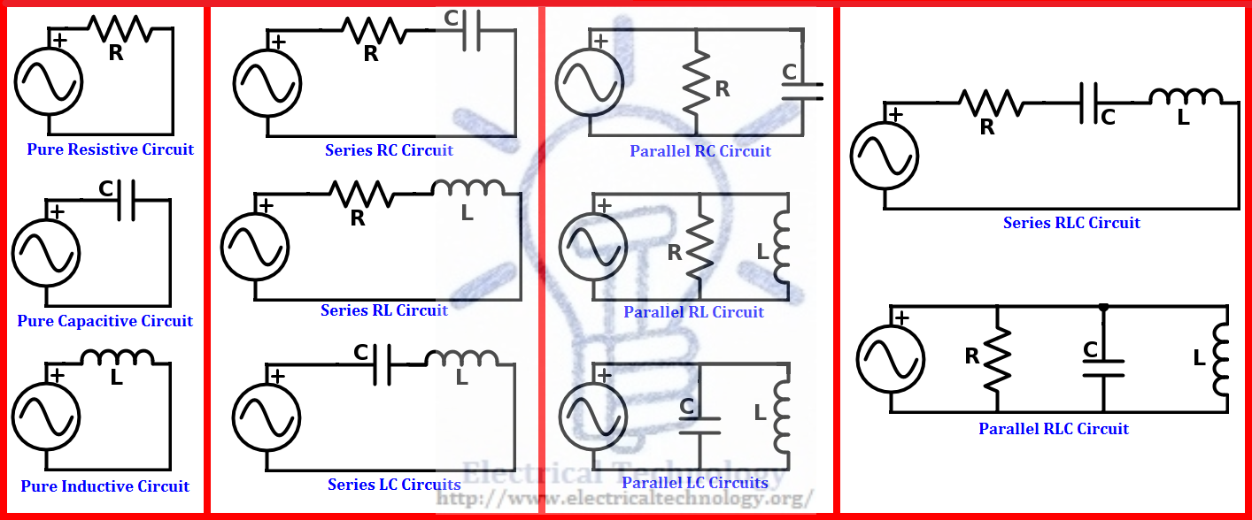 hight resolution of types of electric circuits and networks