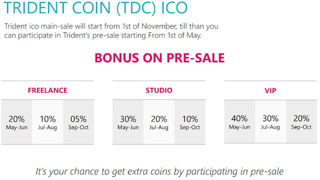Trident crypto fund