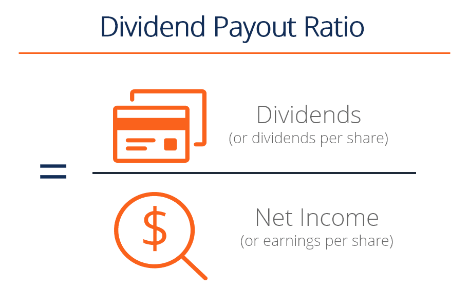 oxlc dividend payout