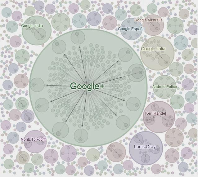 [NEO Marketing]不怕臉書當機!4大工具。教你管好Google+專頁|數位時代