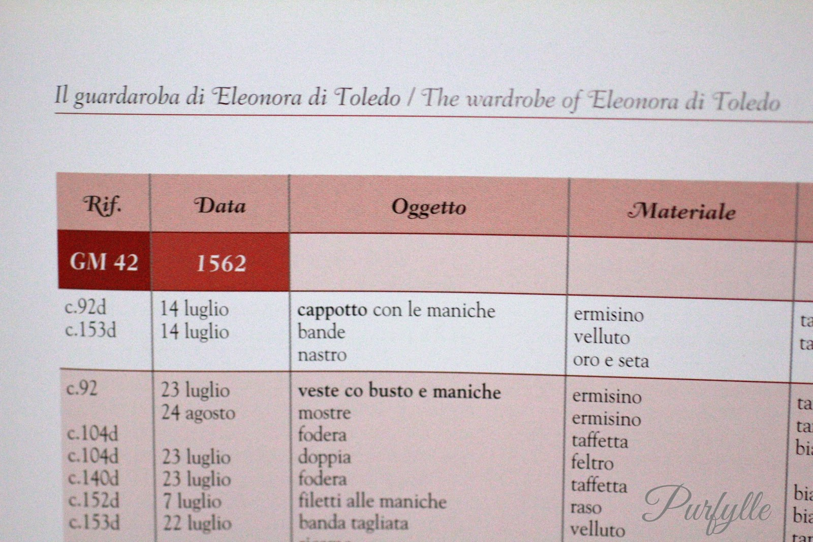 wardrobe accounts of Eleanora di Toledo
