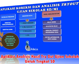 Download Aplikasi Analisis Hasil Try Out Ujian Sekolah format excel xls