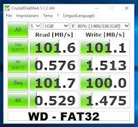 velocità-wd-fat32