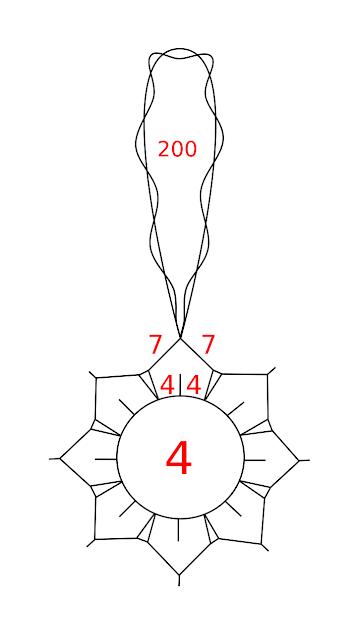 Tatting motif diagram 8 - Motivo a chiacchierino schema 8