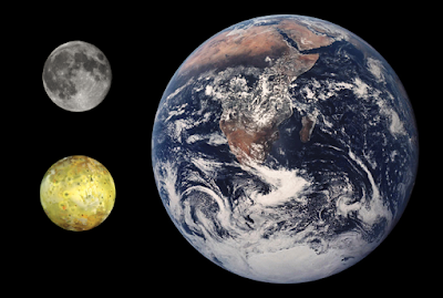 Io_Earth_Moon_Comparison.png