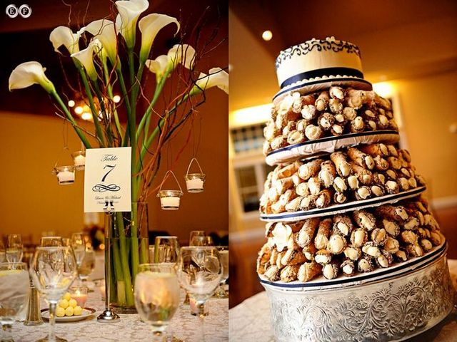 Top Cannoli Wedding Cake Ideas   Wedding Celebration Moreover you can help us grow by sharing this articles of Cannoli Wedding  Cakes on Facebook  Path  Twitter  Google Plus and Pinterest