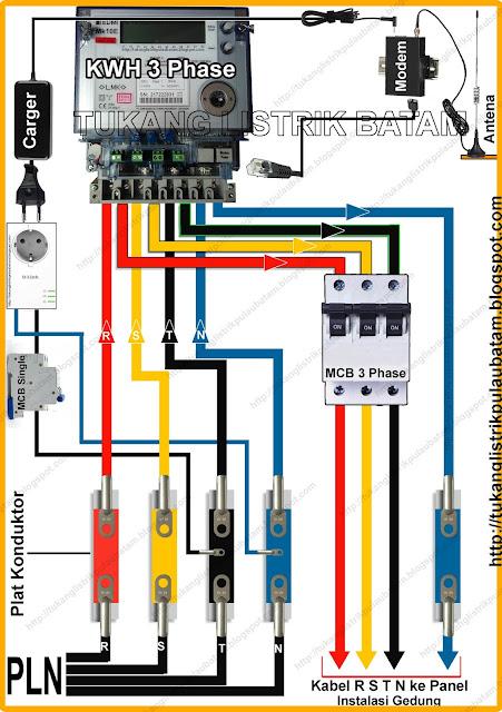 Cara memasang panel listrik 3 phase kwh meter tukang listrik batam gambar diagram cara memasang panel dan kwh 3 phase ccuart Gallery