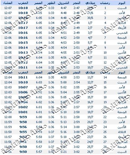 إمساكية رمضان 2014 الموافق 1435 فى روسيا,موسكو-إمساكية رمضان 2014 روسيا-إمساكية رمضان 2014 فى موسكو-روزنامة رمضان -Ramadan-Ramadan timetable-Ramadan timetable Moscow,Russia-Ramadan prayer time Moscow