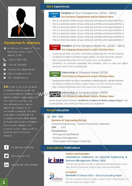 Contoh CV Menarik, Kreatif dan Profesional