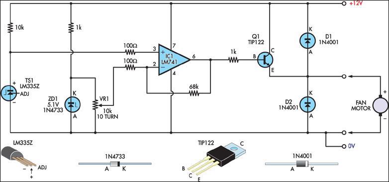 Box Fan Diagram - Wiring Diagram Progresif