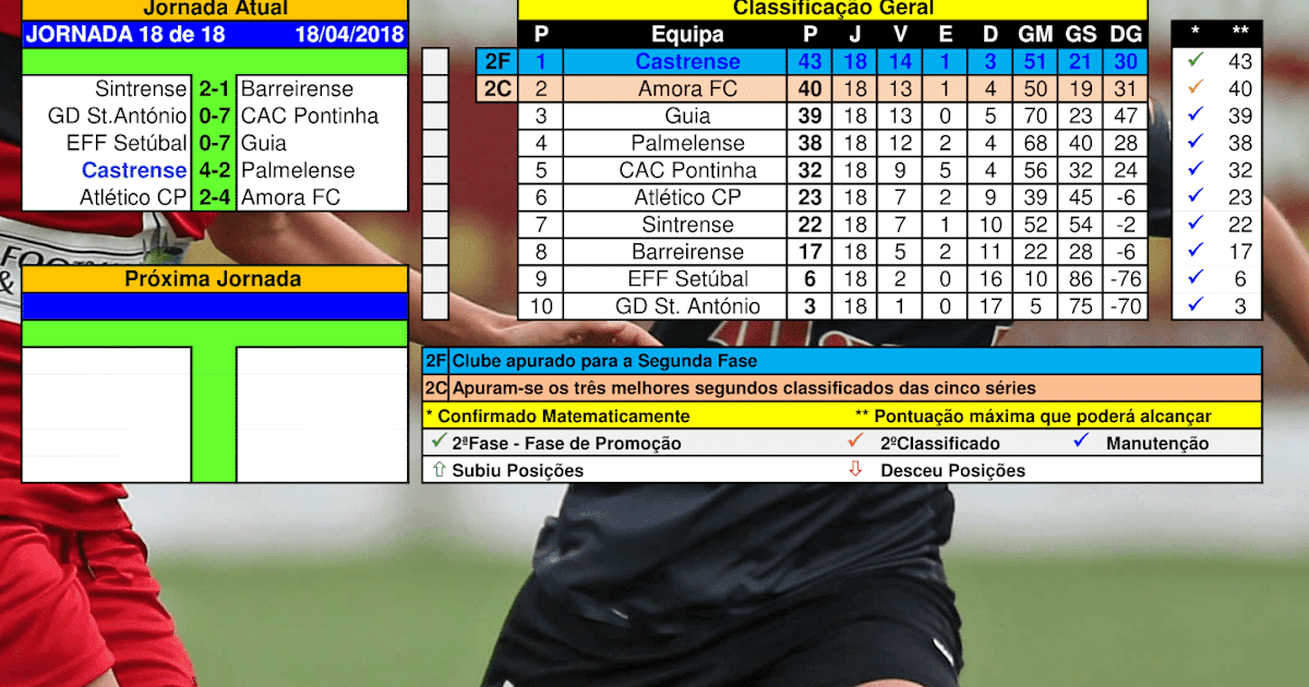 fb39a7a79f Futebol Feminino Distrital da A.F.Beja