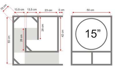 Karakter dan Skema Box Mini Scoop 15 inch untuk Lapangan