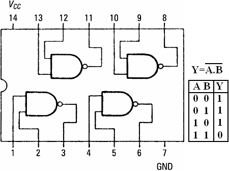 verification of logic gates Verification should be treated as an intrinsic part of the – resurgence of interest now that field-programmable gate arrays logic n 2n inputs required.