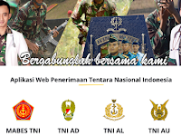 Pendaftaran Pengumuman Rekrutmen-Tni.mil.id 2019/2020