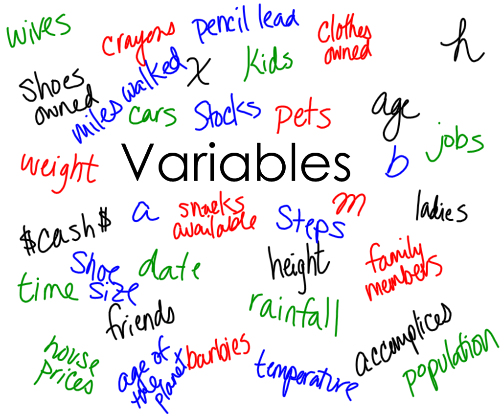 Independent Variable With Examples