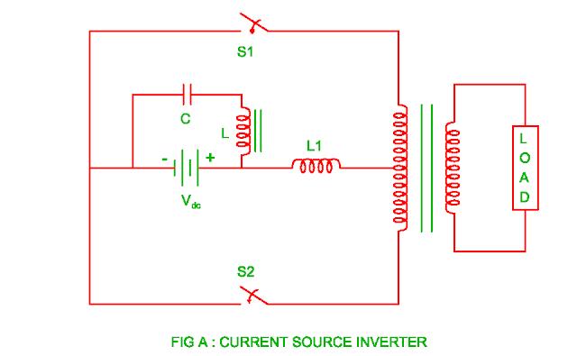 current-source-inverter.png