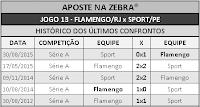 LOTECA 701 - HISTÓRICO JOGO 13