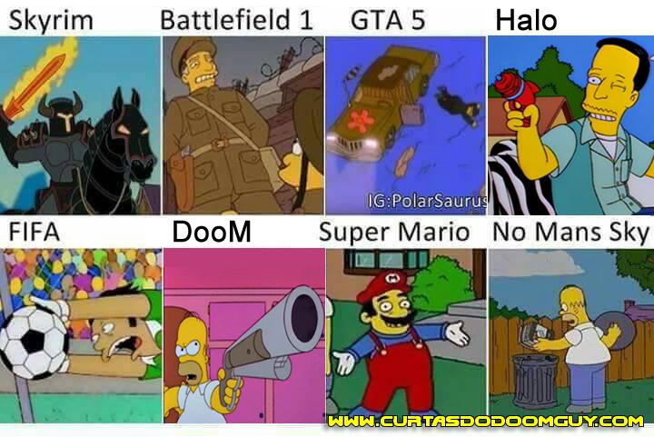 Simpsons e videogames