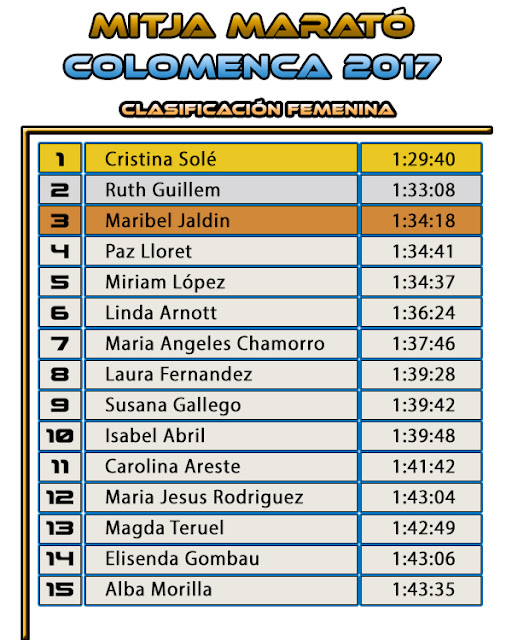 Mitja Marató Colomenca 2017 - Clasificación Femenina