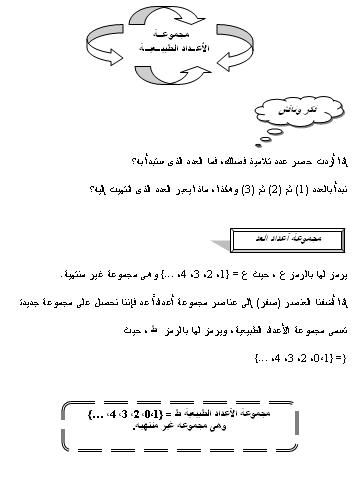 مراجعة ليلة الامتحان الرياضيات للصف الخامس الإبتدائي الترم الأول والثاني 2019