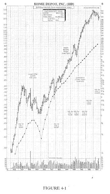 Chart HD