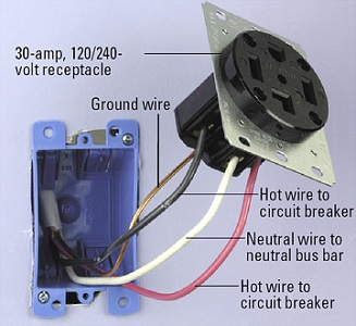 Wondrous Electric Stove Plug Wiring Carbonvote Mudit Blog Wiring Cloud Hisonuggs Outletorg
