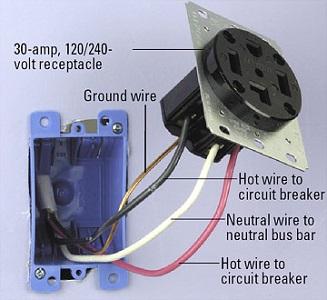 Wiring 220 Plug