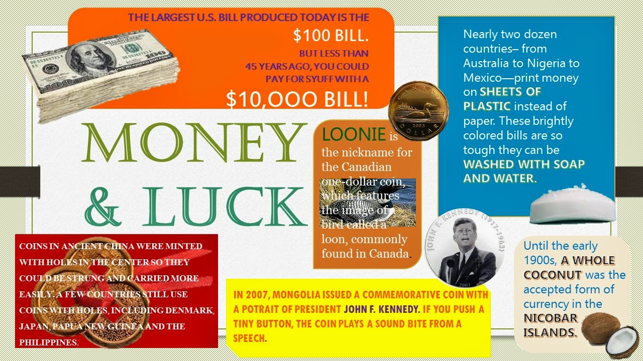 Money Matters Interesting Facts About