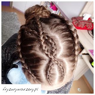 Komunia fryzura ,fryzura dla dziewczynki na komunie
